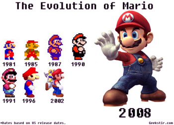 super-mario-bros-evolucion.jpg