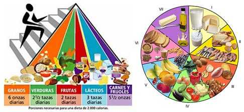 dieta-balanceada