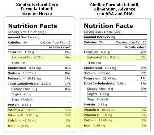 nutricion-formula
